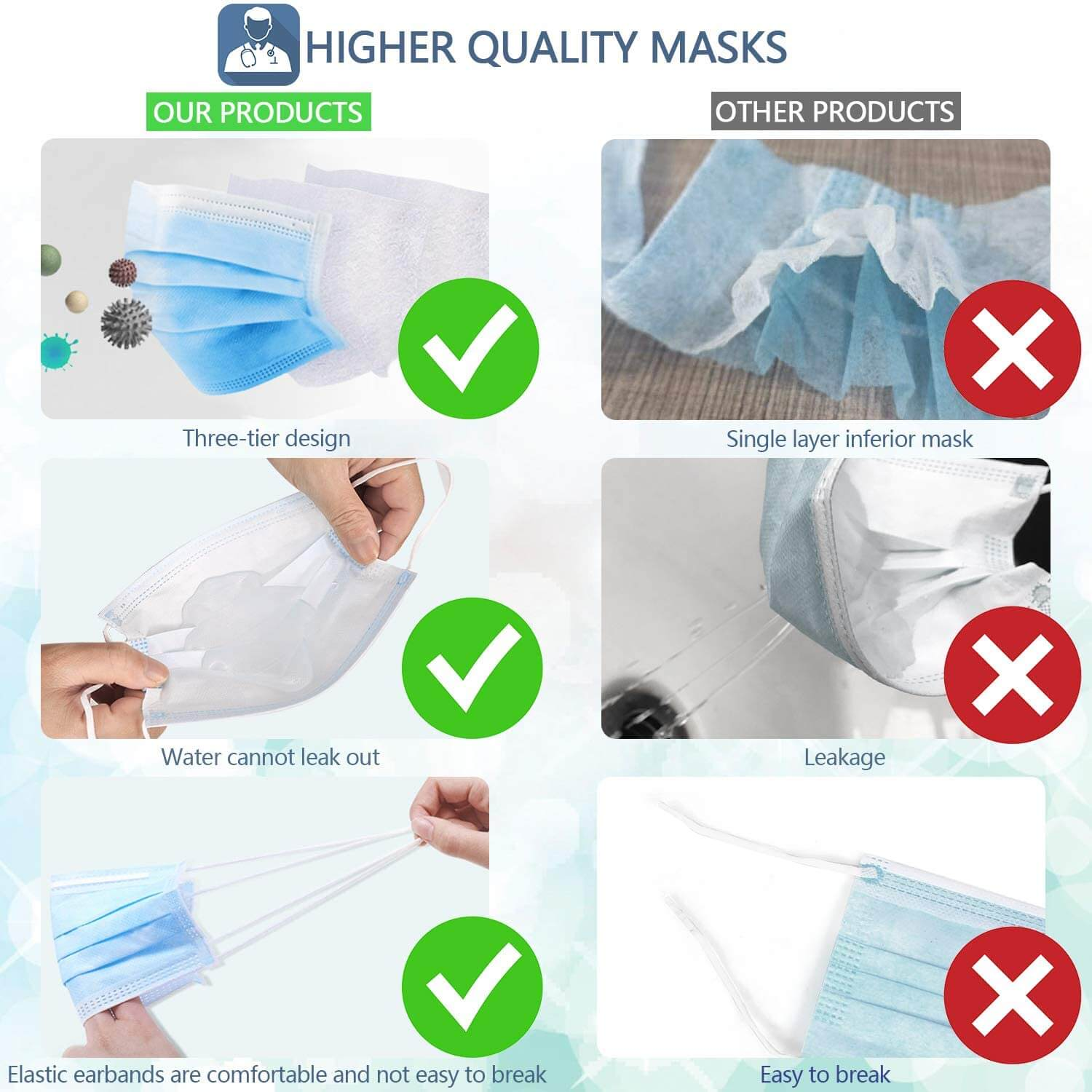 25 Pack Disposable Face Mask Safety Mask